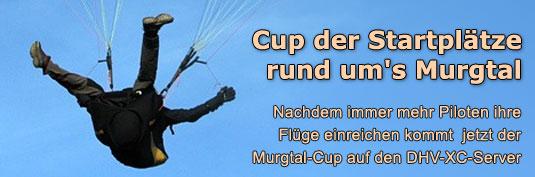 Cup der Startplätze rund ums Murgtal