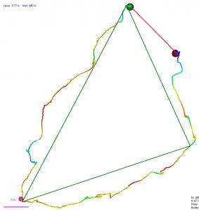 FAI-Dreieck